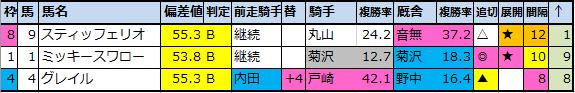 f:id:onix-oniku:20210924104749p:plain