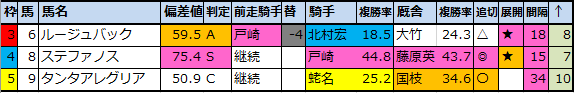 f:id:onix-oniku:20210924104829p:plain