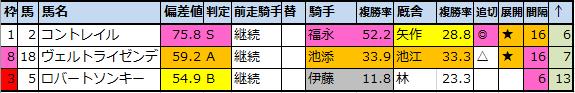 f:id:onix-oniku:20210924140614p:plain
