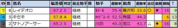 f:id:onix-oniku:20210924142614p:plain