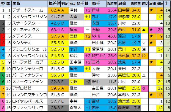 f:id:onix-oniku:20210924183558p:plain