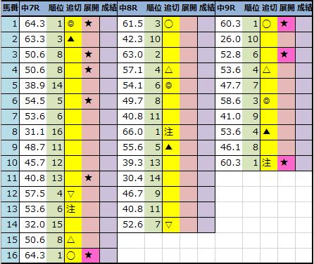 f:id:onix-oniku:20210924195203p:plain