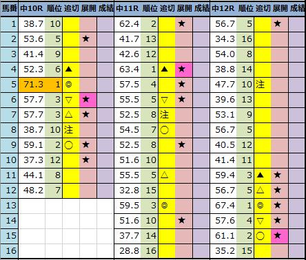 f:id:onix-oniku:20210924195230p:plain