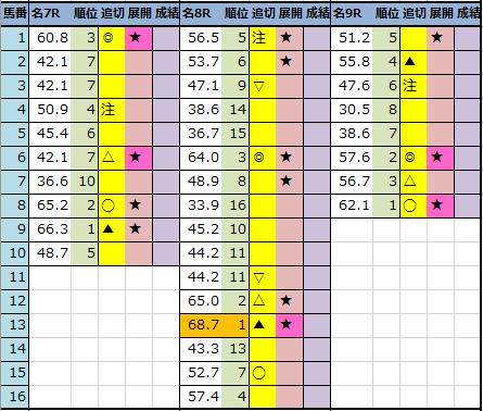 f:id:onix-oniku:20210924195312p:plain