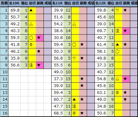 f:id:onix-oniku:20210924195341p:plain