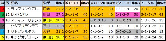 f:id:onix-oniku:20210925105246p:plain
