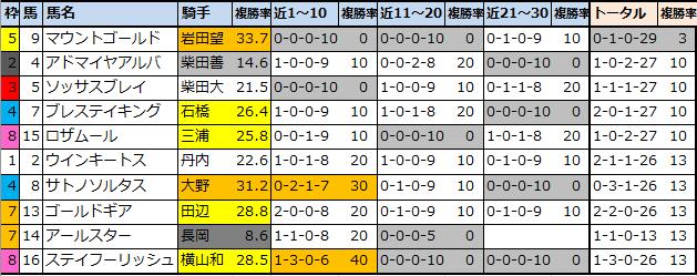 f:id:onix-oniku:20210925105359p:plain