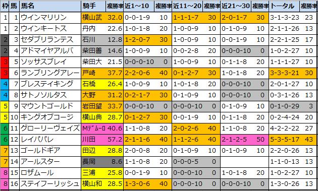 f:id:onix-oniku:20210925105435p:plain