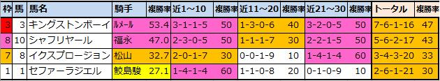 f:id:onix-oniku:20210925140358p:plain