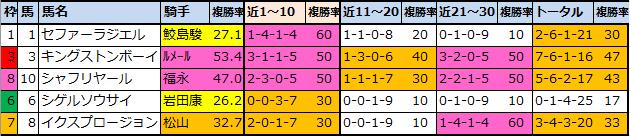 f:id:onix-oniku:20210925140426p:plain
