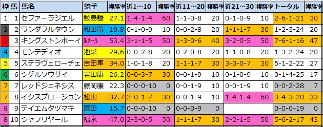 f:id:onix-oniku:20210925140829p:plain