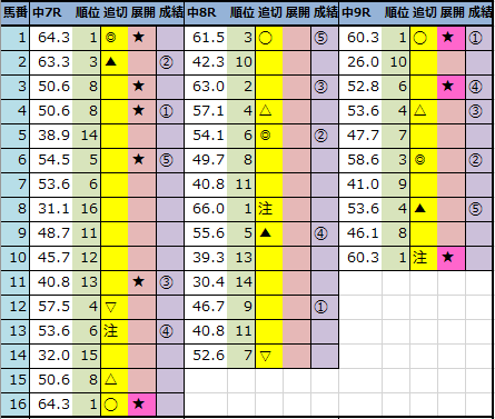 f:id:onix-oniku:20210925152418p:plain