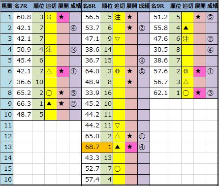 f:id:onix-oniku:20210925153250p:plain