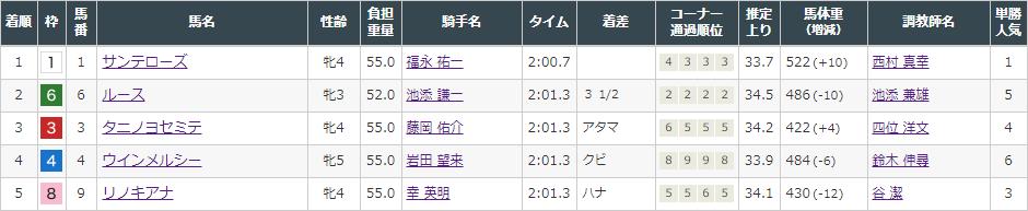 f:id:onix-oniku:20210925153937p:plain