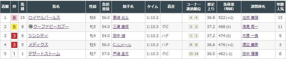 f:id:onix-oniku:20210925161301p:plain