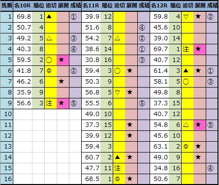 f:id:onix-oniku:20210925162045p:plain
