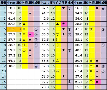 f:id:onix-oniku:20210925163650p:plain