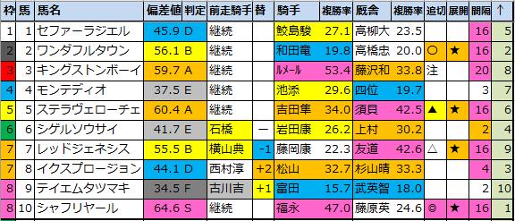 f:id:onix-oniku:20210925181058p:plain