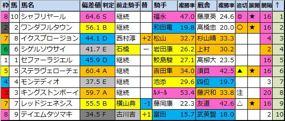 f:id:onix-oniku:20210925181756p:plain