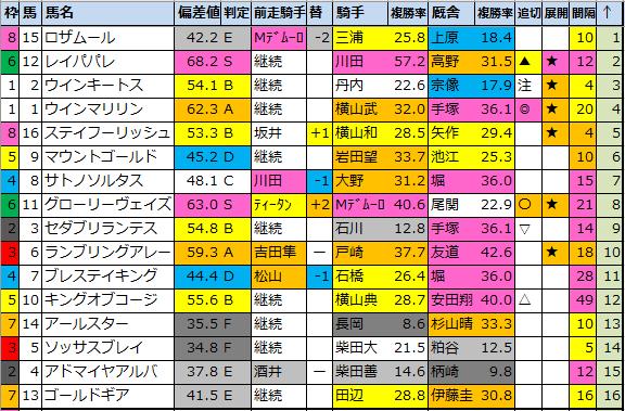 f:id:onix-oniku:20210925185327p:plain