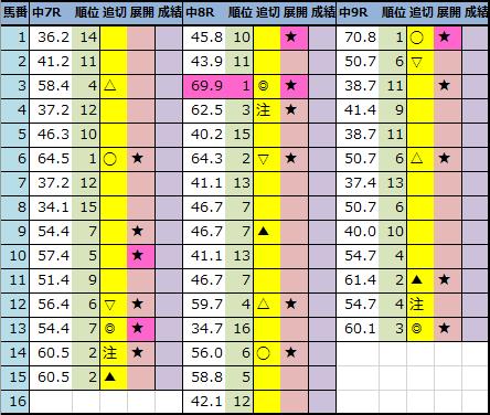 f:id:onix-oniku:20210925194401p:plain