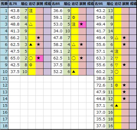 f:id:onix-oniku:20210925194520p:plain