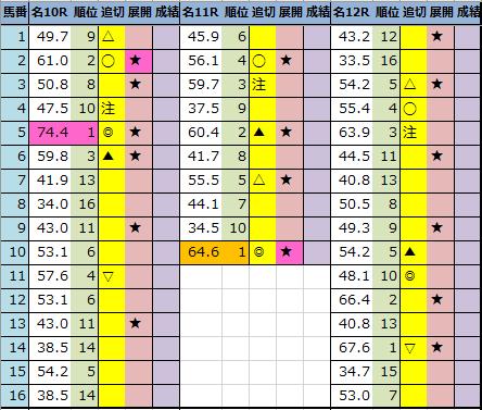 f:id:onix-oniku:20210925194551p:plain