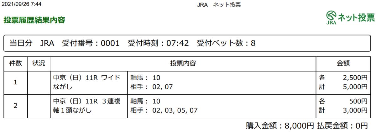 f:id:onix-oniku:20210926074437p:plain