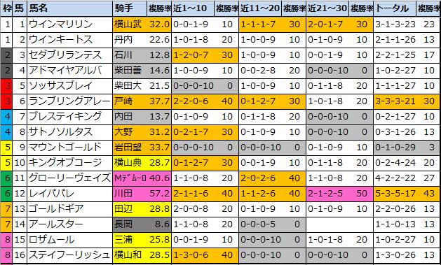 f:id:onix-oniku:20210926081934p:plain