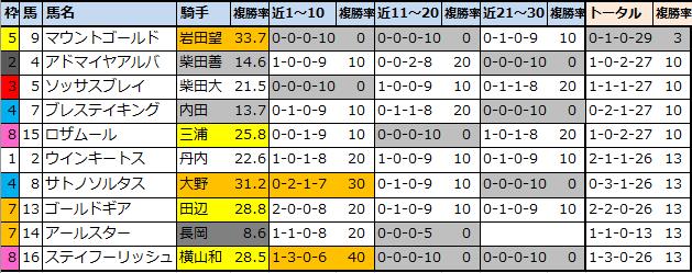 f:id:onix-oniku:20210926082025p:plain