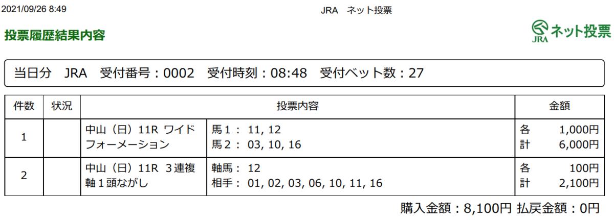 f:id:onix-oniku:20210926084945p:plain