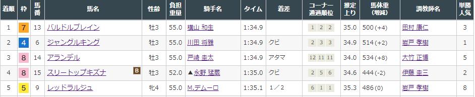 f:id:onix-oniku:20210926141618p:plain