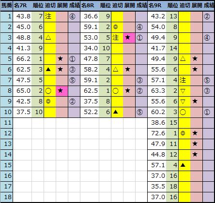 f:id:onix-oniku:20210926143448p:plain