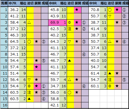 f:id:onix-oniku:20210926144634p:plain