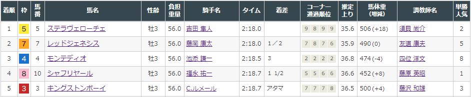 f:id:onix-oniku:20210926161036p:plain