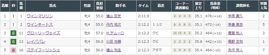 f:id:onix-oniku:20210926161151p:plain