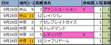 f:id:onix-oniku:20210926161309p:plain