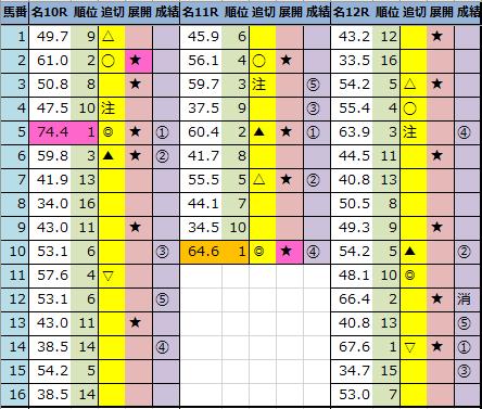 f:id:onix-oniku:20210926162443p:plain