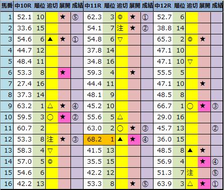 f:id:onix-oniku:20210926164449p:plain