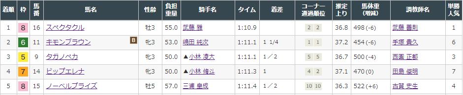 f:id:onix-oniku:20210926164529p:plain