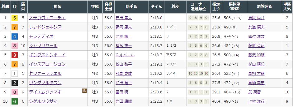 f:id:onix-oniku:20210926173302p:plain