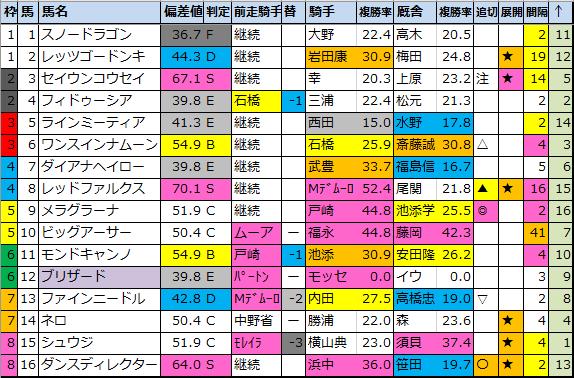 f:id:onix-oniku:20210928165805p:plain