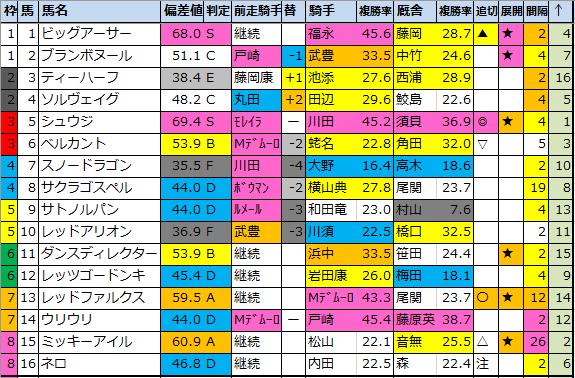 f:id:onix-oniku:20210928165838p:plain