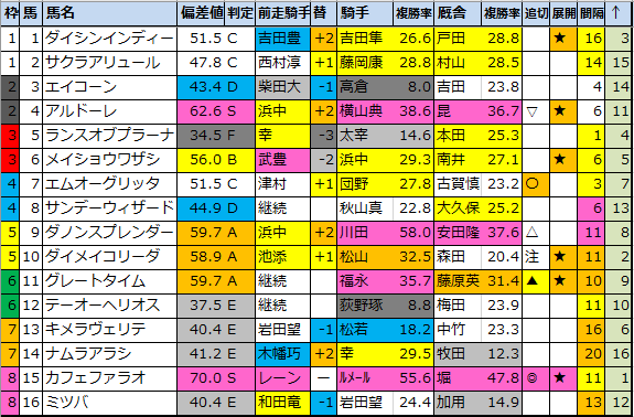 f:id:onix-oniku:20210930151059p:plain