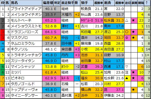 f:id:onix-oniku:20210930151236p:plain