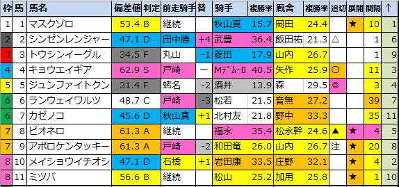 f:id:onix-oniku:20210930151317p:plain