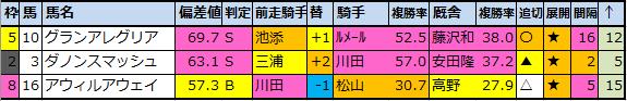 f:id:onix-oniku:20210930164005p:plain
