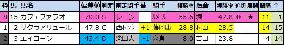 f:id:onix-oniku:20211001095142p:plain