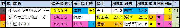 f:id:onix-oniku:20211001095459p:plain