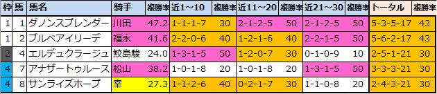 f:id:onix-oniku:20211001154149p:plain